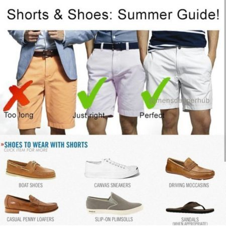 Mens Short Guide E1498896336338 Get Your Gorgeous On